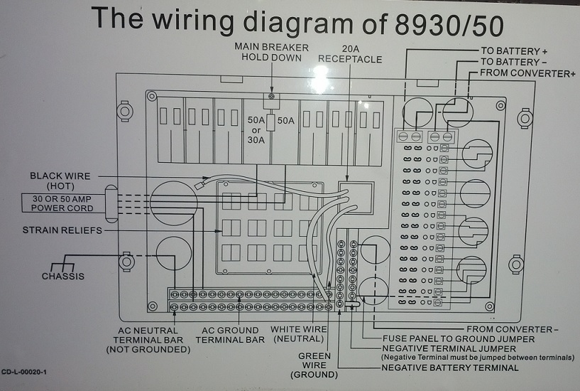 img_113899_0_0ca328a2709c9778e546a4c9b5f82193 magnum 3000w inverter in 50amp system keystone rv forums wiring diagram for 50 amp rv service at n-0.co