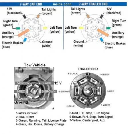 img_26948_0_b0d42750d85bf634155919ae9f7ab14e  Th Wheel Electrical Connector Wiring Diagram on