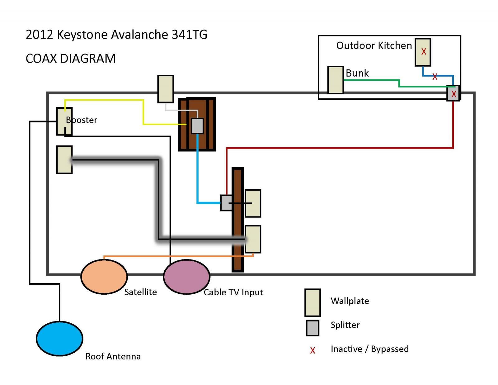 Coax Wiring Diagram--2012 Avalanche 341TG - Keystone RV ForumsKeystone RV Forums