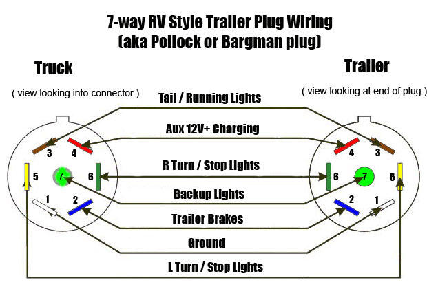 Junction block wiring - Keystone RV Forums on trailer harness diagram, trailer plug diagram, camper light switch, camper light cover, rv light diagram, camper light plug, standard 7 wire trailer diagram, 4 wire trailer diagram, camper electrical diagram,