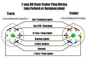 Junction block wiring keystone rv forums click image for larger version name 7 way wiring diagramg views asfbconference2016 Image collections