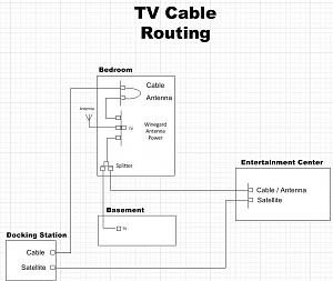 connecting cable tv - Keystone RV Forums | Tv Wiring Diagram |  | Keystone RV Forums