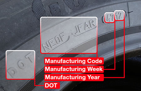 date of manufacture on tires